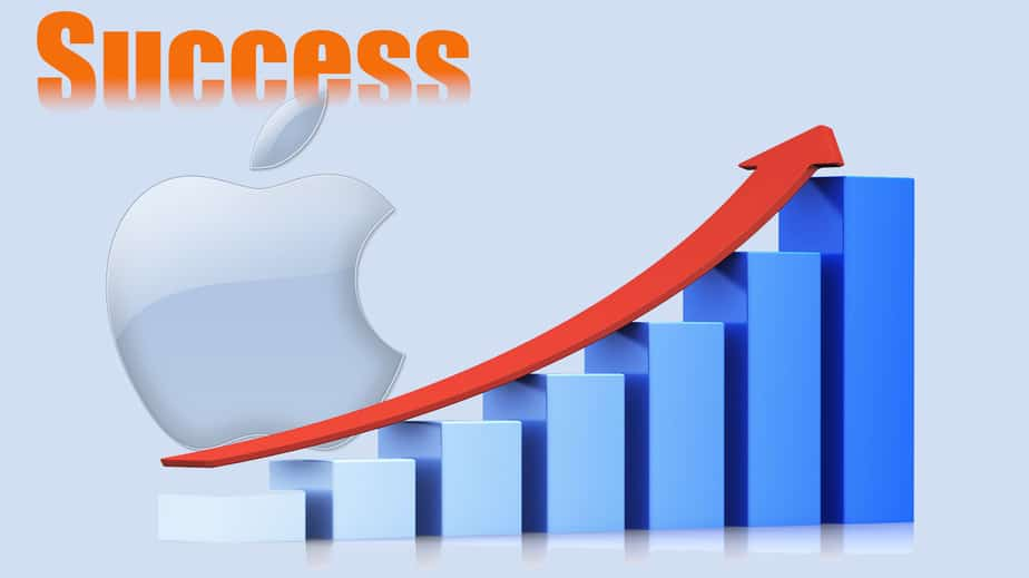 Apple Success Stroy || Apple's Mission Statement || Apple's Vision Statement 2020 ||